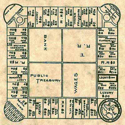 The True History Of The Monopoly Game